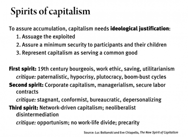 The spirit of Japanese capitalism and selected essays